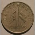 1 szylling 1935